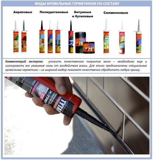Герметик битумный для кровли. Кровельные герметики: виды, как и при каких работах применяются + обзор лучших брендов