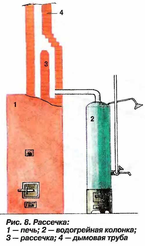 Два котла в один дымоход. Можно ли к одному дымоходу подключить два отопительных устройства