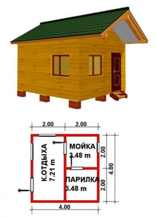 Проект бани из бруса 4 н.  Бесплатные проекты деревянных бань