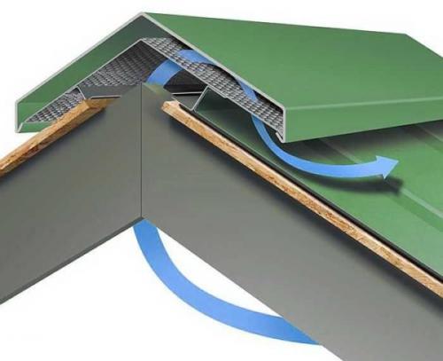 Крыша из металлопрофиля односкатная. Установка и герметизация конька