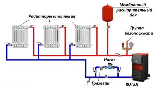 Схема отопления двухэтажного дома. Популярный вариант – двухтрубная схема