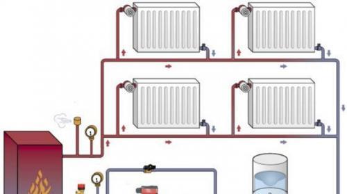 Проект отопления частного дома. Правила проектирования системы отопления