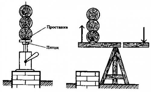 Ремонт деревянного дома снаружи. Ремонт деревянного дома: замена венцов крайне важна