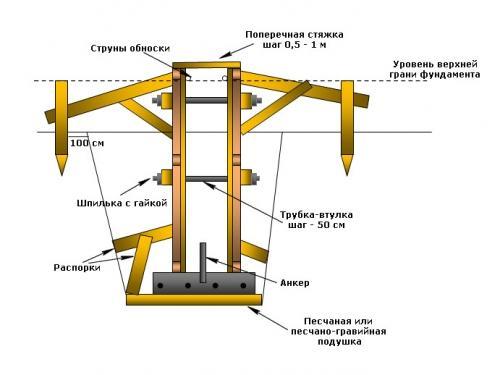 Как построить сарай каркасный. Строительство каркасного сарая