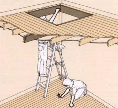 Винтовая лестница размеры. Расчет винтовой лестницы. Диаметр лестницы и длина ступеней. Определение основных параметров и формы ступеней