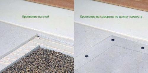 ГВЛ для пола влагостойкий 1200х600х20мм Кнауф суперпол монтаж. Преимущества полового покрытия из ГВЛ
