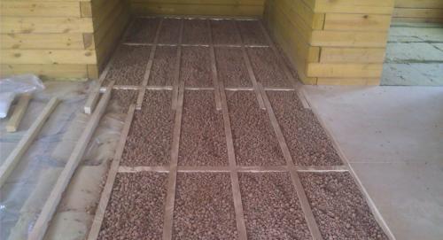 Как на деревянный пол положить кафельную плитку. Второй метод: мокрая стяжка