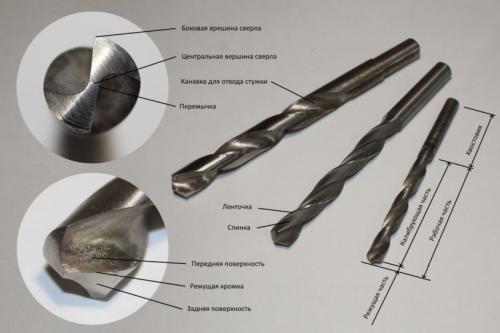 Как правильно точить сверла по металлу на наждаке. Немного теории