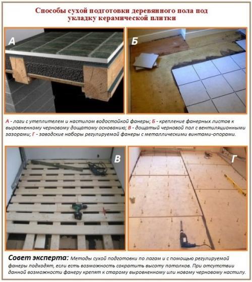 Как уложить плитку на деревянный пол в частном доме. Укладка плитки на деревянный пол в частном доме