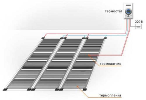 Монтаж теплого пола электрического пленочного. Можно ли подогревать такое покрытие