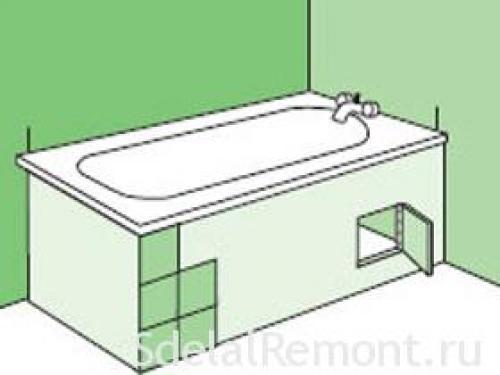 Экран для ванны своими руками из гипсокартона. Как сделать экран под ванну из гипсокартона своими руками