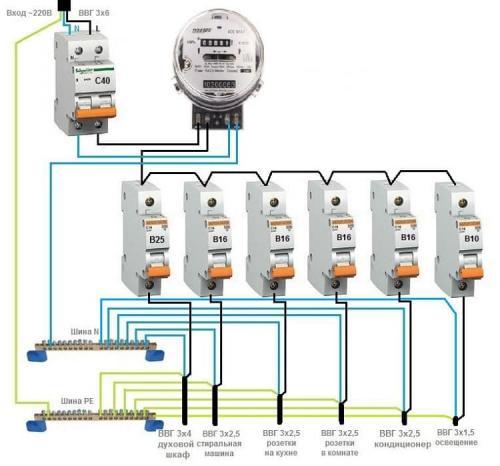 Установка проводки в квартире. Составление схемы разводки электропроводки